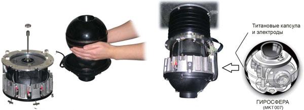 Гиросфера Yokogawa CMZ900