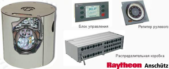 Гирокомпас Raytheon Standard 22